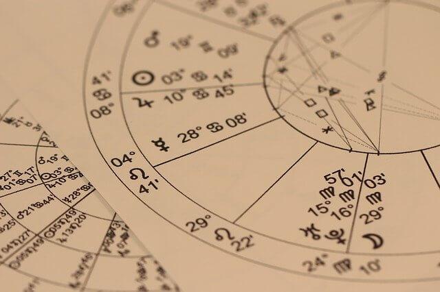 Astrologie - die wichtigsten Begriffe erklärt.